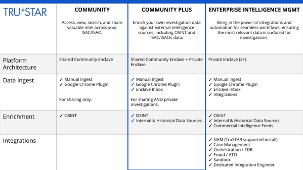 Community Plus Pricing Graphic-1-01