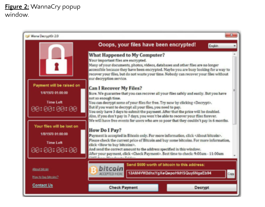 CryptoLocker_Fig2