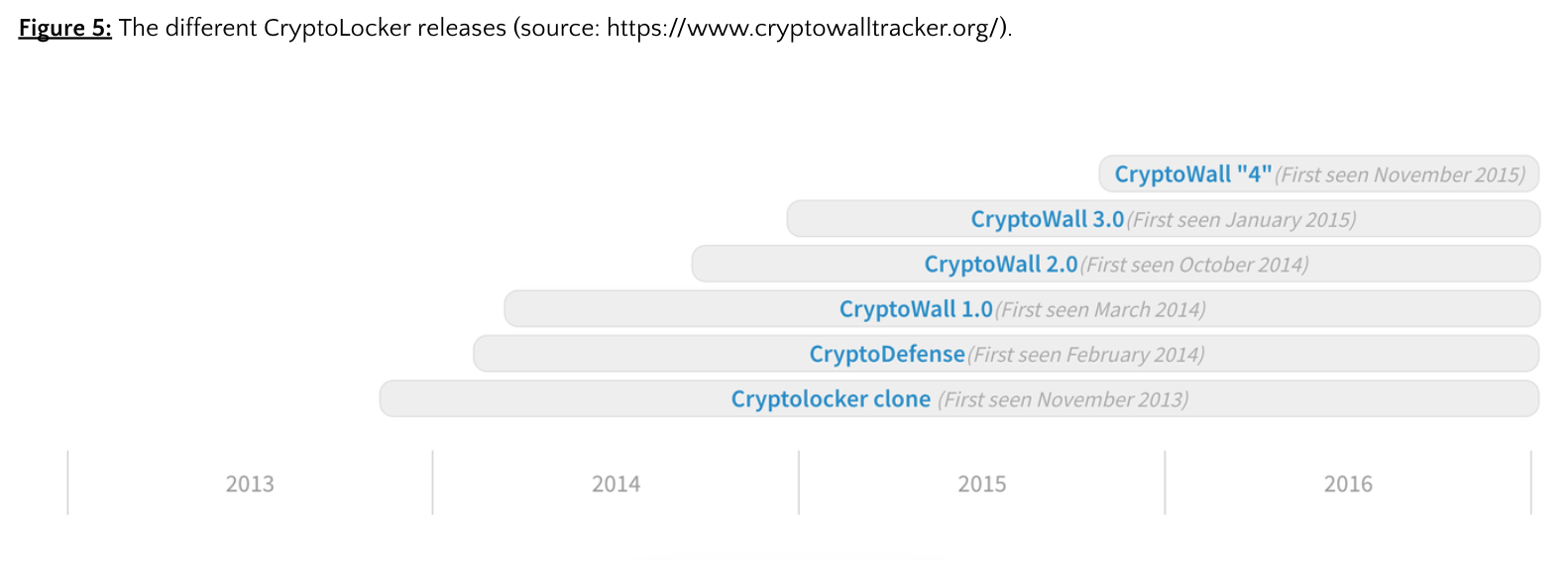 CryptoLocker_Fig5